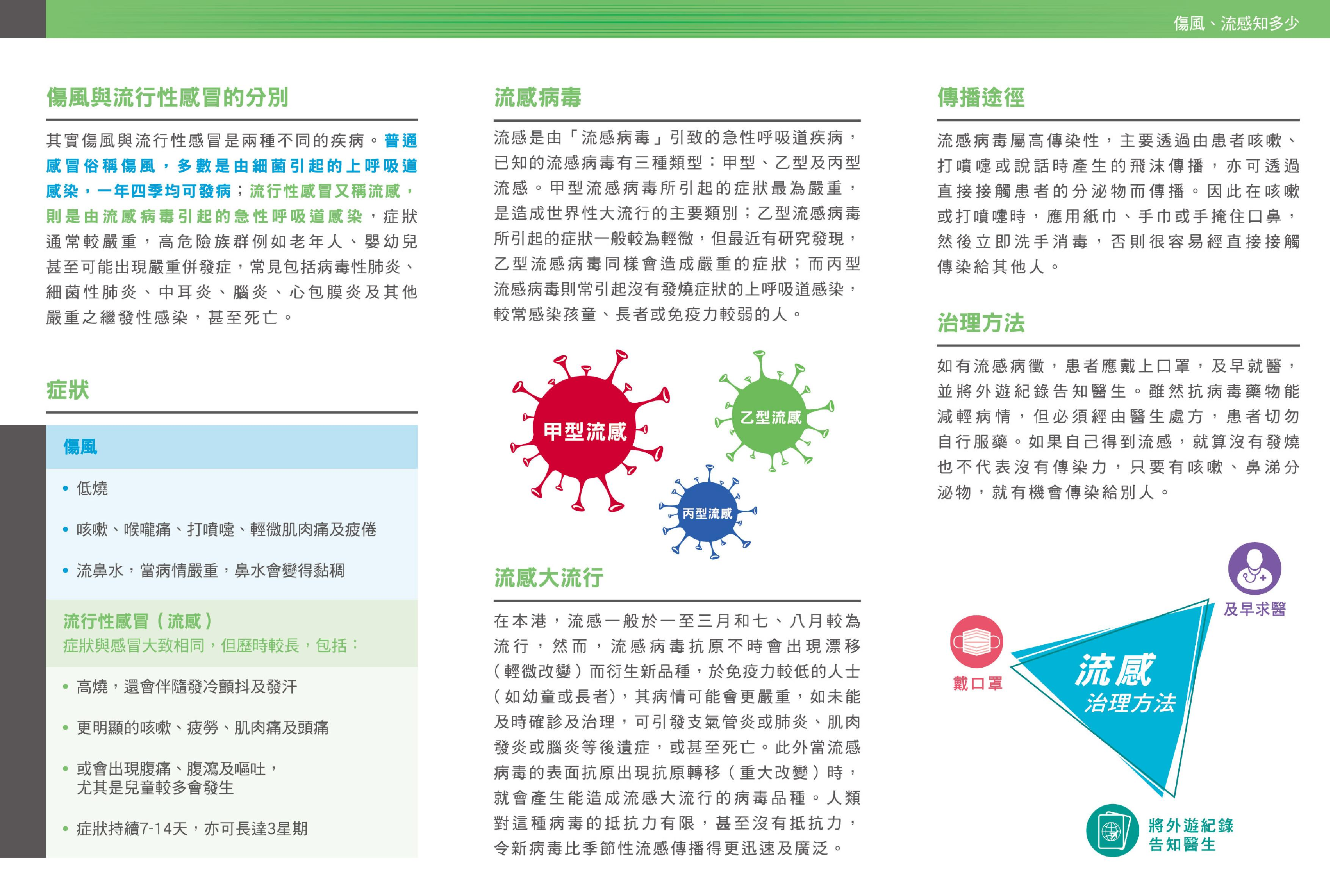 4) Respiratory Leaflet-page-002