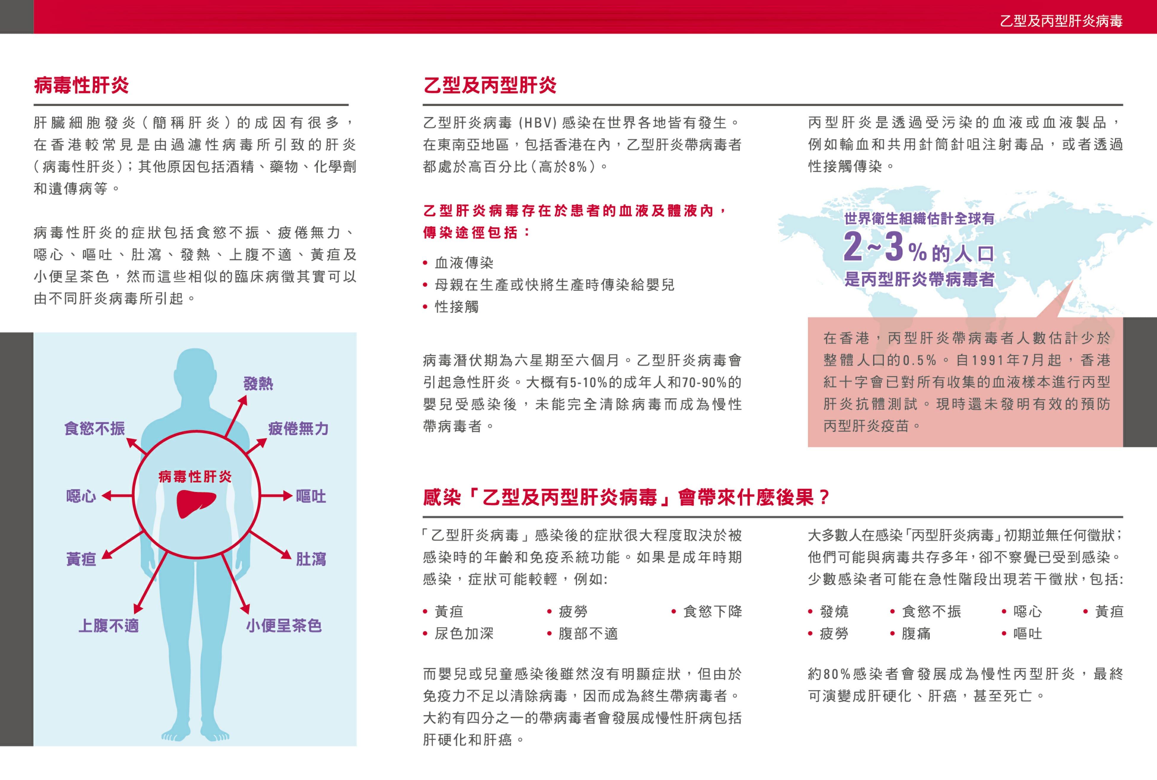 5) HBV  HCV leaflet-2